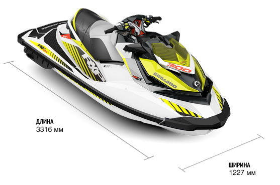 2017 RXP-X XRS 300